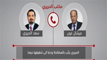 REPORT: Hariri receives call from Aoun