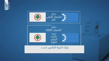 REPORT: No alliance between Future Movement and Lebanese Forces in Zahle