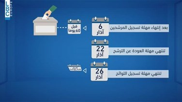 REPORT: Lebanon Elections 2018 – How lists are registered?