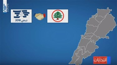 REPORT: Kataeb party weighs available options