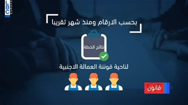 How many Lebanese citizens have been hired since Labor Ministry started implementing new plan?