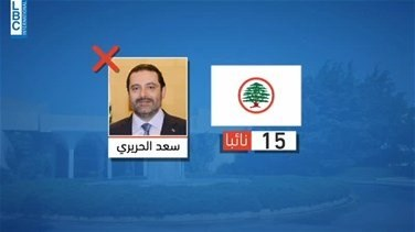 How many MPs will name Hariri for premiership?
