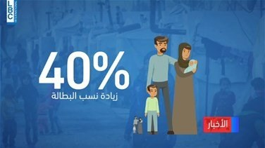 What are economic prices paid by Lebanon due to Syrian refugee burden?