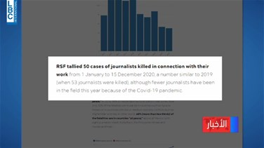 Fifty journalists killed worldwide in 2020, most in peaceful countries - RSF